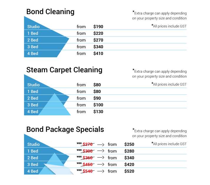 Cleanup4u-Price-list